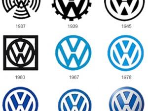 volkswagen-logo-evolution_