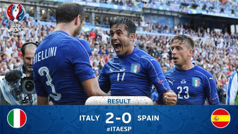 Uefa Euro 2016/Facebook