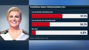rad_predsjednicecr2