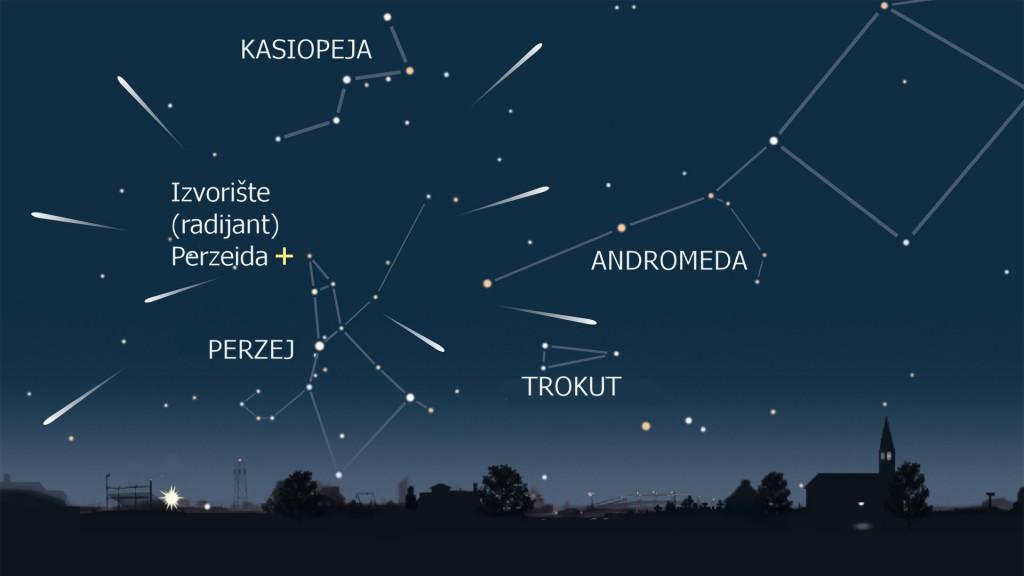 Hrvatski astronomski savez