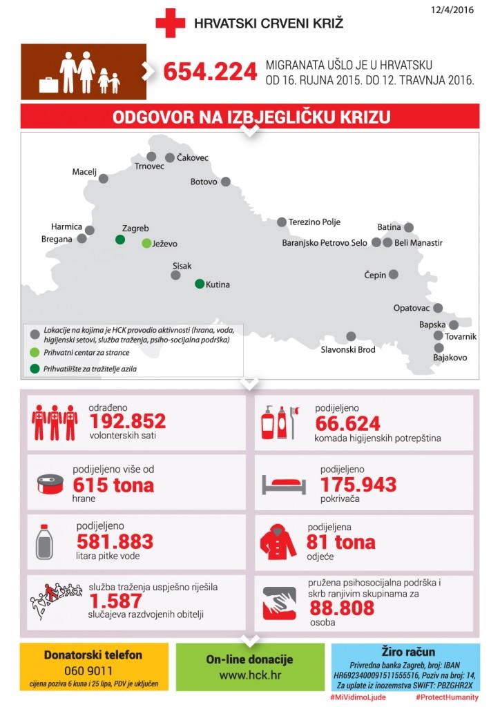 infografika 04-12