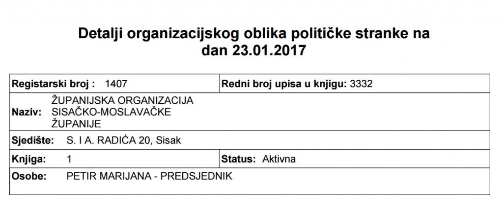 Registar političkih stranaka 23.1.2017.